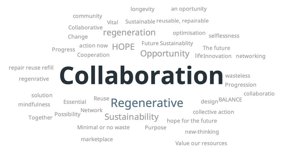 ACE Hub launch event word cloud