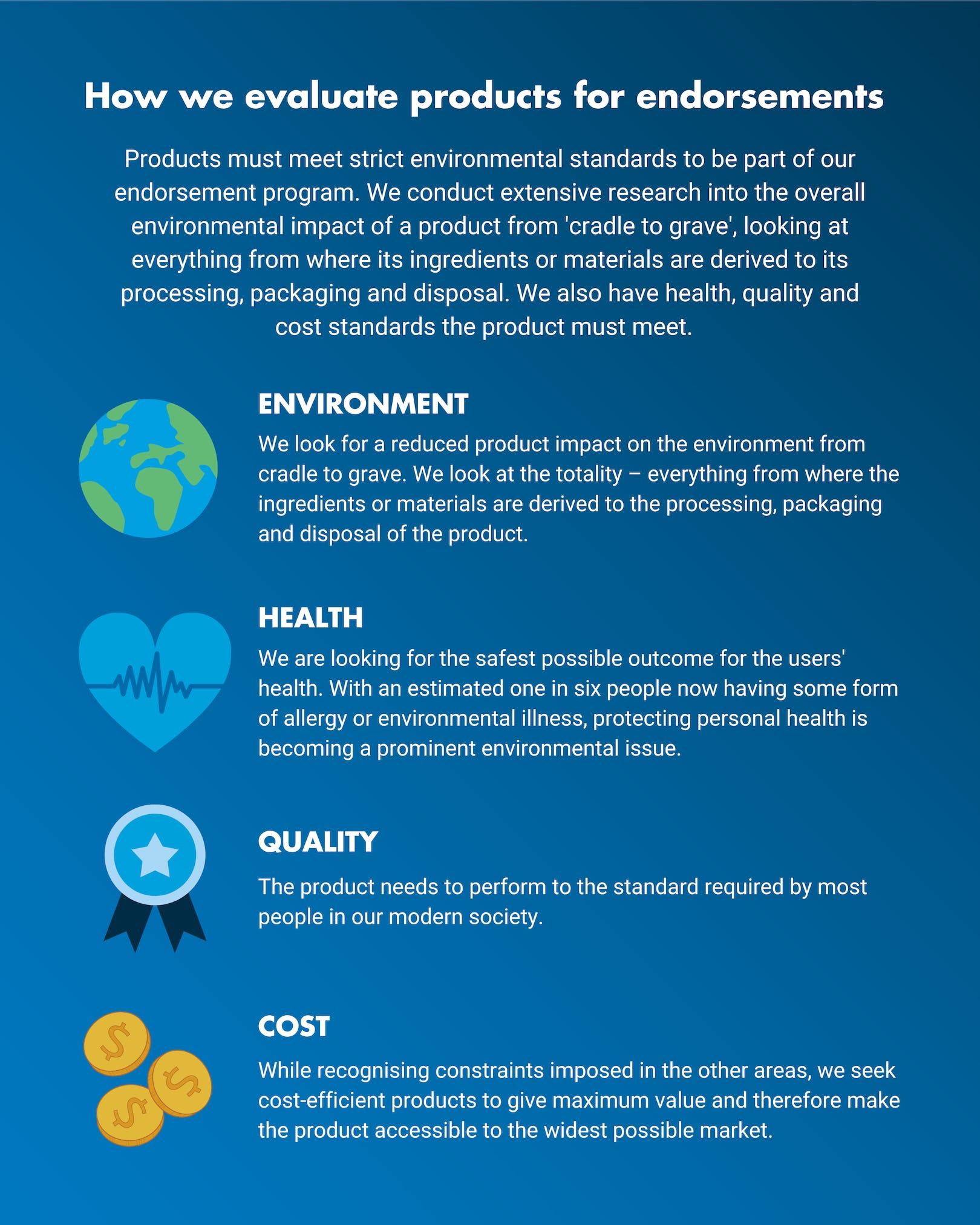Product Endorsement evaluation infographic